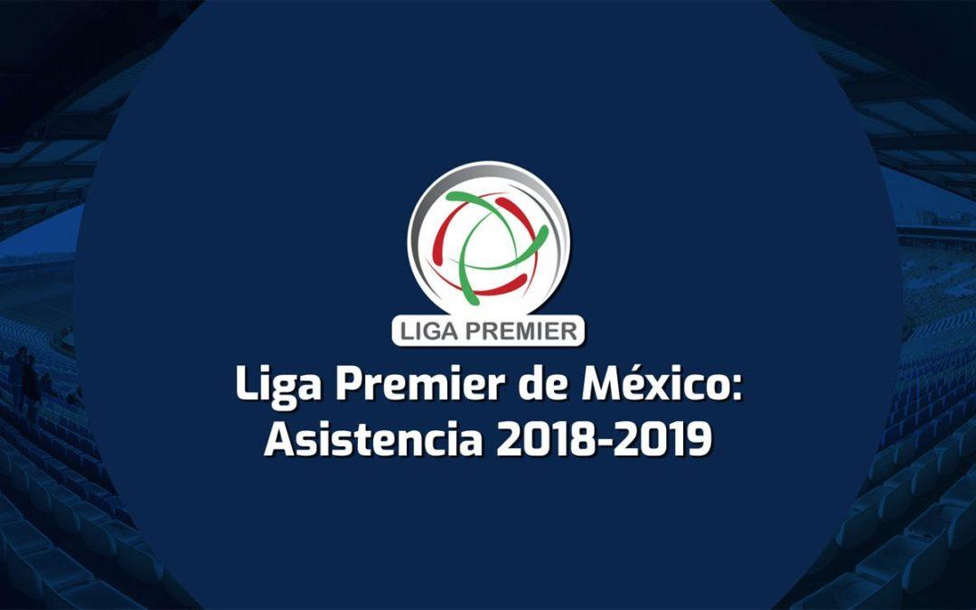 Liga Premier de México: Asistencia 2018-2019